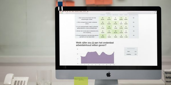 Employee survey results on IMAC